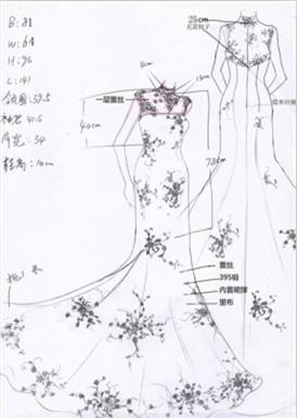 鱼尾婚纱设计图简笔画分享展示